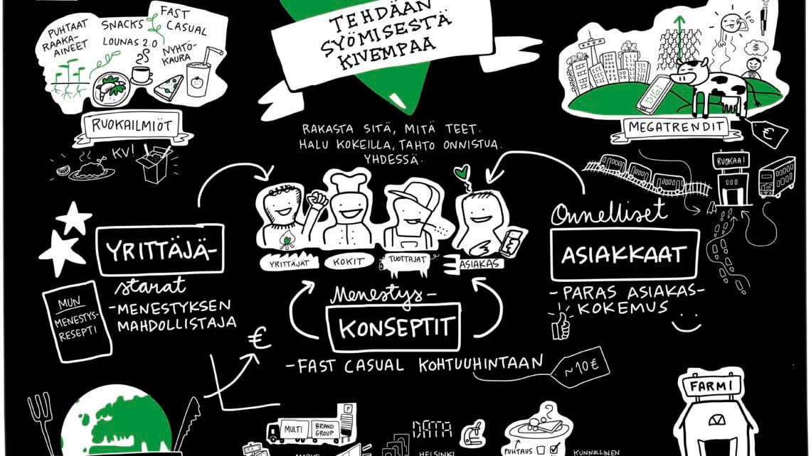 Kotipizza Groupin missio taottiin timantinkirkkaaksi strategiakuvaksi
